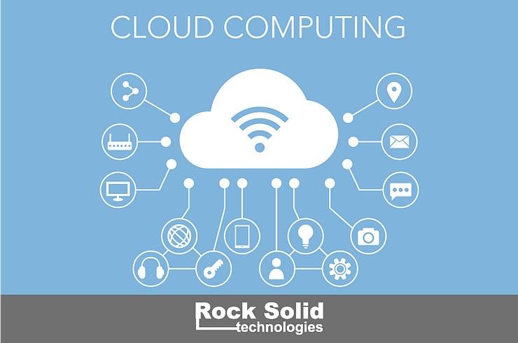 Ilustración de Cloud Computing