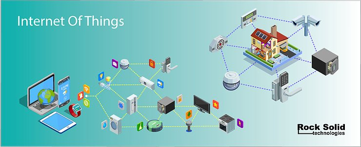 ¿Qué es Internet Of Things?
